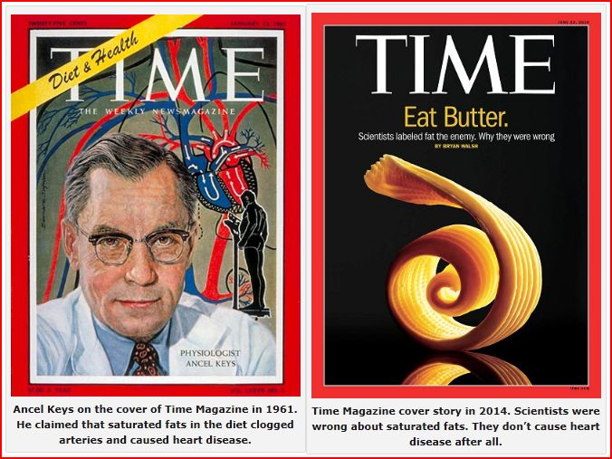 Time Magazine Cover Butter